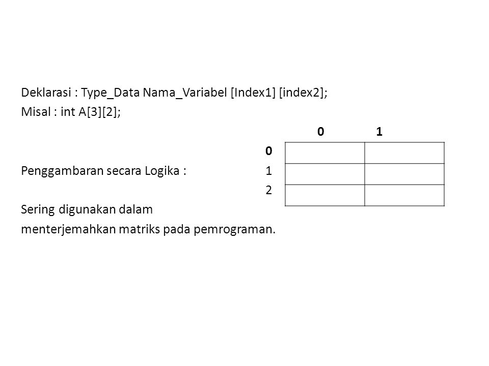 Deklarasi : Type_Data Nama_Variabel [Index1] [index2];